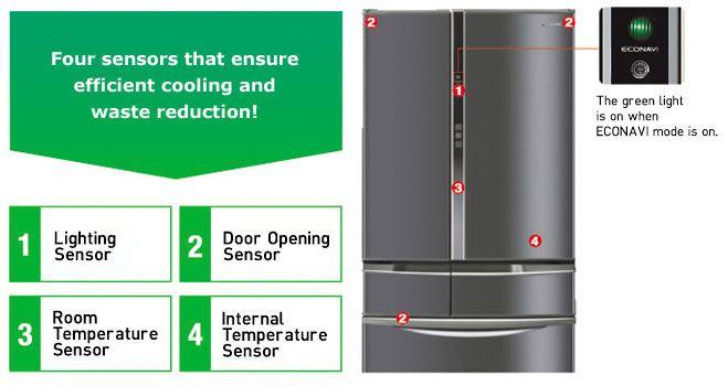 Econavi 6 Door Refrigerator